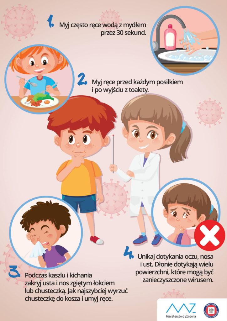 koronawirus - cztery proste zasady